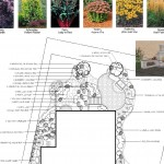 Custom 3D Design Landscape Minneapolis