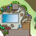 Custom Landscape Design 3D Minneapolis, MN