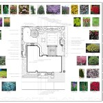 Custom Landscape Plan Minneapolis
