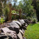 Backyard Rock Landscaping Minneapolis, MN